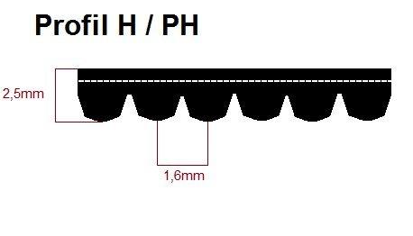 DREHFLEX - Cinghia piatto cinghia cinghia trapezoidale 1936h 1936ph - diverse essiccatore asciugatrice Producers AEG Bauknecht Electrolux Whirlpool Zanussi Blomberg FAGOR Brandt etc DREHFLEX 4050535014375