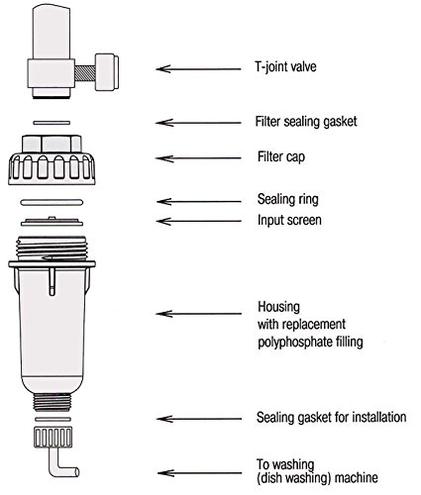 Aquaphor Stiron Inline addolcimento filtro lavatrici lavastoviglie Aquaphor 4600987005478 Transparent 4600987005478