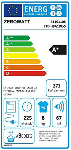 ZEROWATT ETD H8A1DE-S Zerowatt 8016361971394 principali elettrodomestici