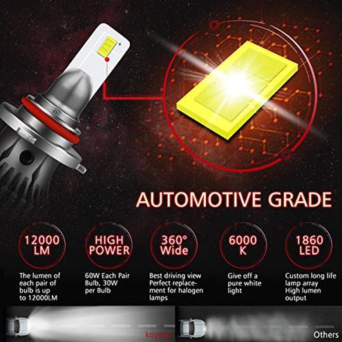 Lampadine 9005 HB3 LED 60W 12000LM Sostituzione Alogena Lampade Xenon Luci 6000K Estremamente Luminoso CSP Chips lampade Auto 2 Lampadine KOYOSO 0659516956488 9005