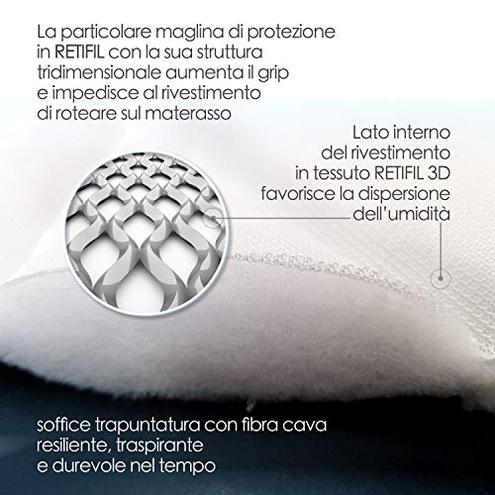 Goldflex Rivestimento SanityCert Slim Materasso Singolo 80x190 Sfoderabile Zip 4 Lati Lavabile Fibra Anallergico Fascia 3D Silver Dynamic Ioni d'Argento 4 Maniglie Made Italy Goldflex Bianco