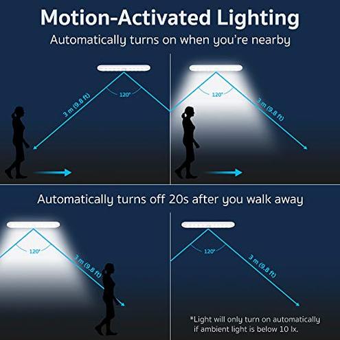 ESR7Gears Luce Armadio 20 LED Sensore Movimento Luce notturna 3 Modalit Magnete Incorporato Illuminazione Wireless Armadio Cucina Scale Corridoio ed Emergenza 2 Pezzi ESR7GEARS 4894240079621 4894240079621