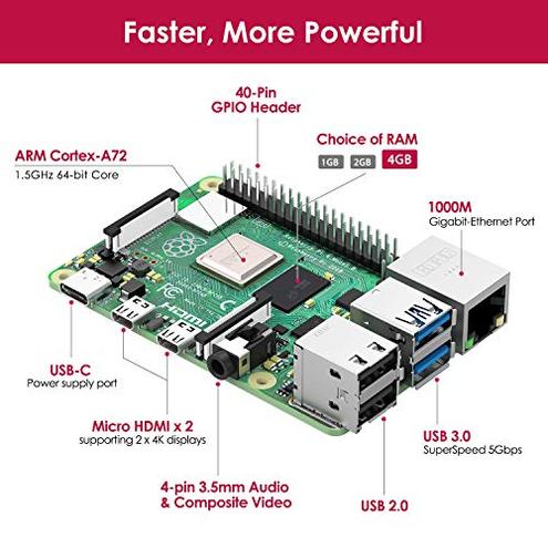 Bqeel Kit Raspberry Pi 4 Model 4GB RAM MicroSD 32GB RPi Barebone Accessori 2 Cavo HDMI Alimentatore 5 1V 3A Interruttore ecc 4G 32G Bqeel Raspberry Pi 4 Model 4 GB-EU