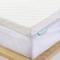 RECCI Topper Memory Foam 6cm, Topper Materasso per Alleviare Pressione, Coprimaterasso con...