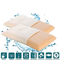Evergreenweb - Coppia Cuscini Memory Foam 40x70 alti 12 cm da Letto Lavabili in Lavatrice...